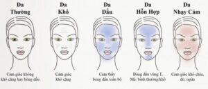 kem dưỡng trắng toàn thân theo từng loại da